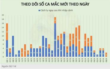 ベトナム 外出禁止を原則緩和し、段階的に経済活動再開へ