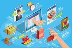 E-COMMERCE SERVICES IN VIETNAM