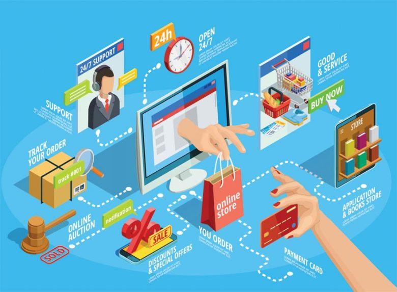 E-COMMERCE SERVICES IN VIETNAM